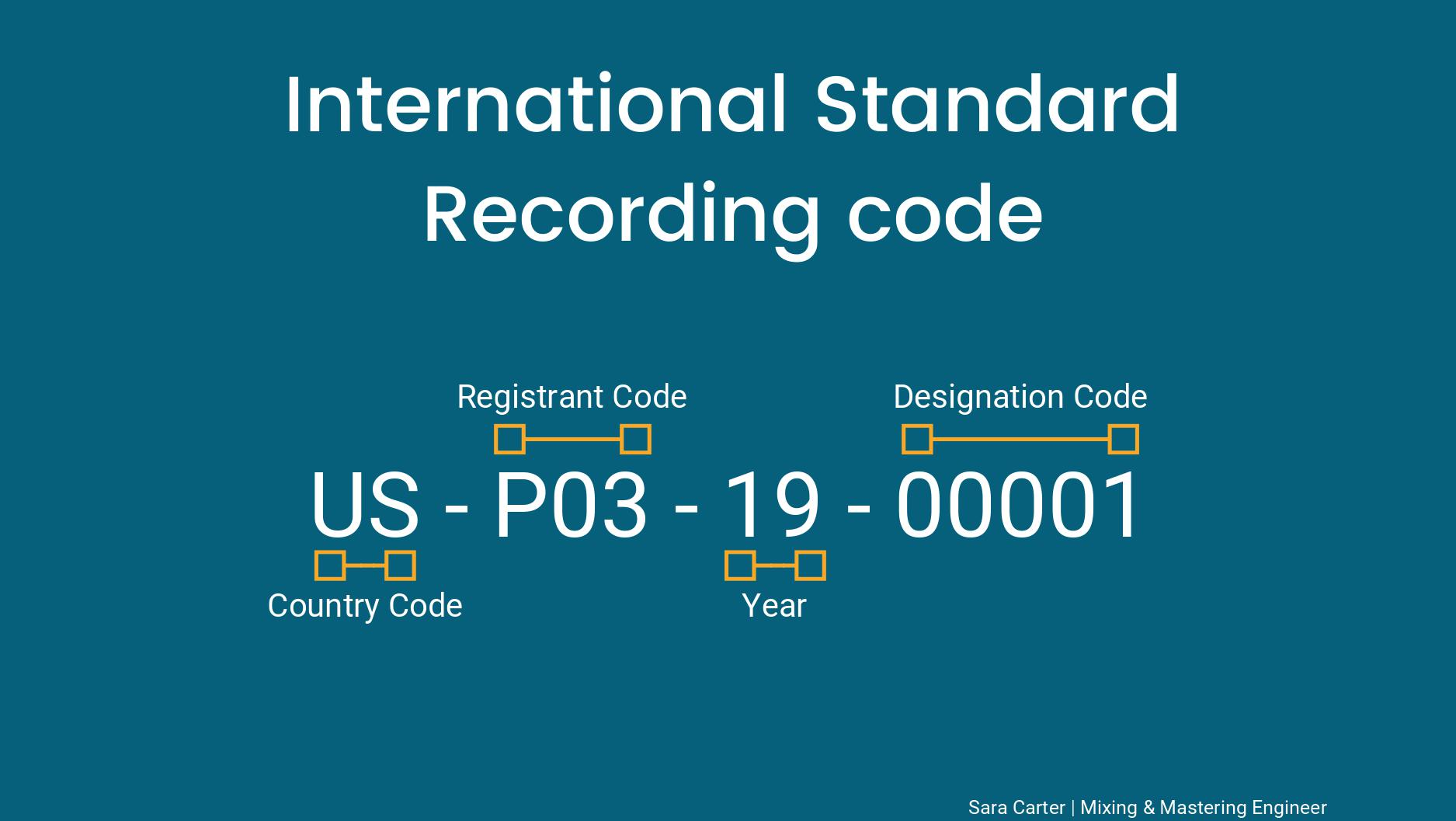 isrc code meaning in mastering